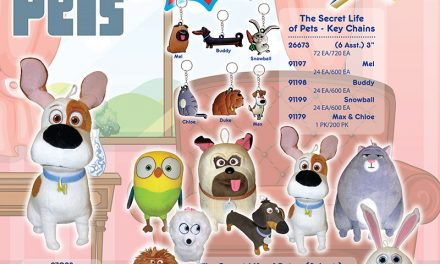 THE SECRET LIFE OF PETS™ SEQUEL IS HERE!